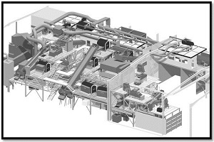 3d Plant Design Service Providers In Mumbai Plant Engineering In India