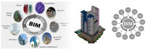 Building Information Modeling Services Wide Banner